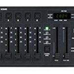 ADJ Products OPERATOR-384,384 CHAL,19″ DMX CNTL