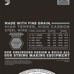D'Addario ETB92-5 5-String Tapewound Bass Guitar Strings, Medium, 50-135, Long Scale 2
