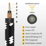 Donner Guitar Cable 10 ft, Premium Electric Instrument Bass Cable AMP Cord 1/4 Right Angle to Straight Black White 1