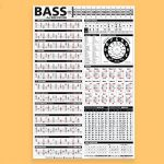 Essential Bass Theory Chart Version 2 (UPDATED & REVISED)