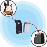Getaria 2.4GHZ Wireless Guitar System Built-in Rechargeable Lithium Battery Digital Transmitter Receiver for Electric Guitar Bass (Black) 2